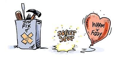 Sweet spot - Kinnford consulting